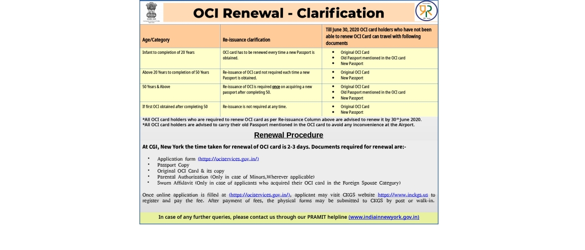 OCI Renewal - Clarification